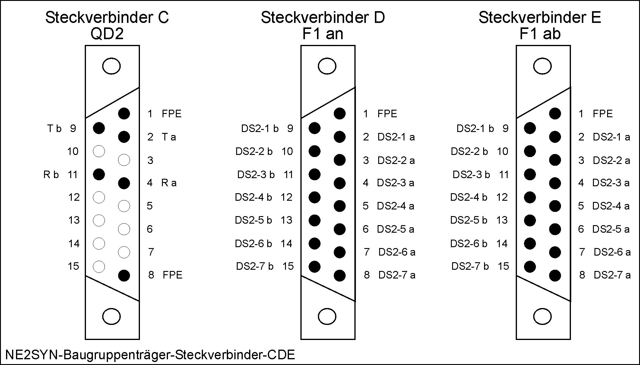 Fantastisch 110 Steckerbelegungsplan Galerie - Schaltplan Serie ...